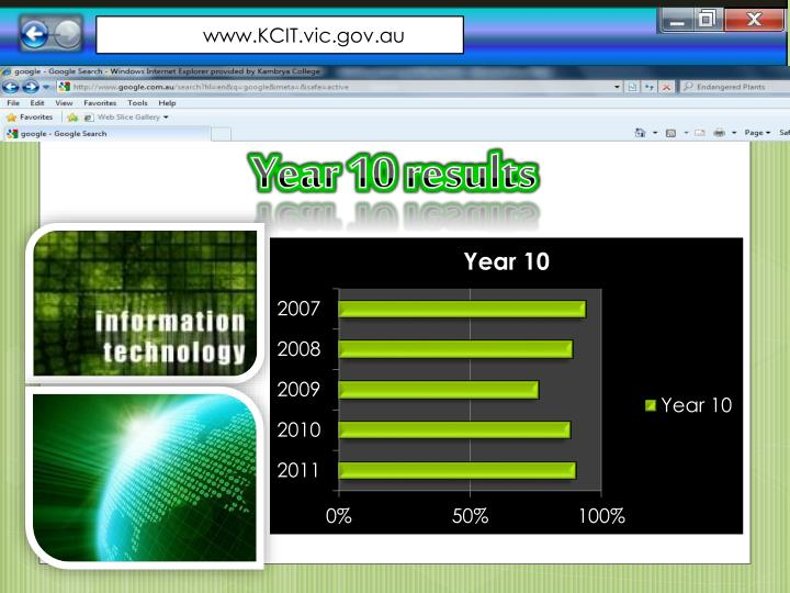 www.KCIT.vic.gov.au