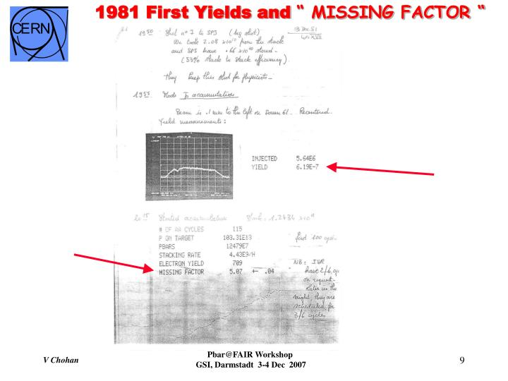 1981 First Yields and