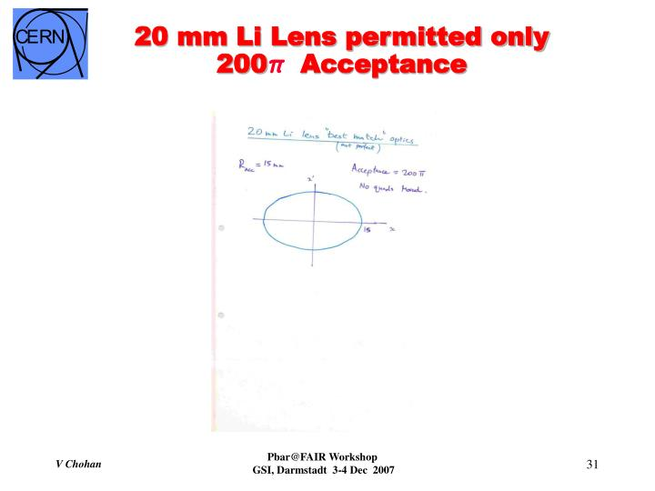 20 mm Li Lens permitted only 200
