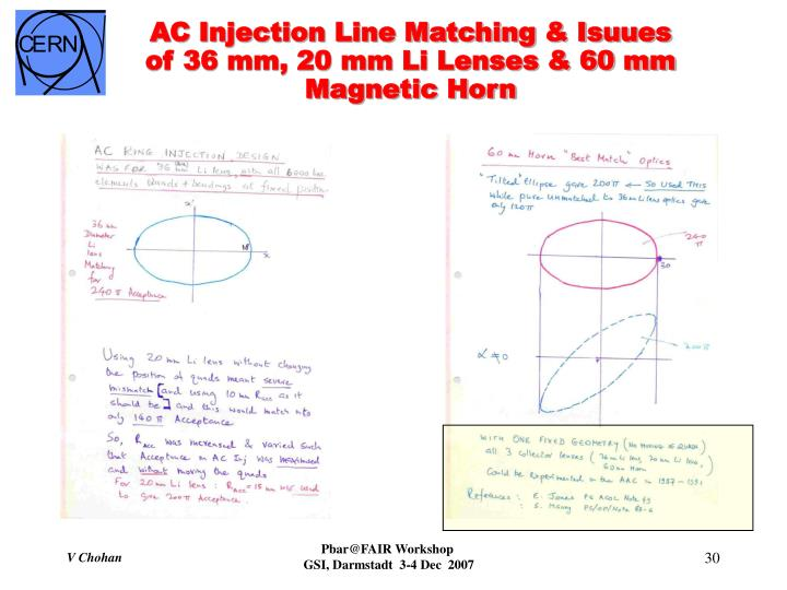AC Injection Line Matching & Isuues of 36 mm, 20 mm Li Lenses & 60 mm Magnetic Horn