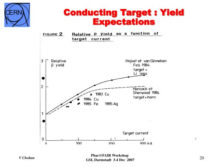 Conducting Target : Yield Expectations