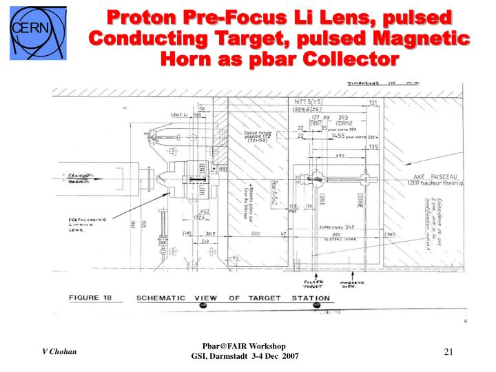 Proton Pre-Focus Li Lens, pulsed Conducting Target, pulsed Magnetic Horn as pbar Collector