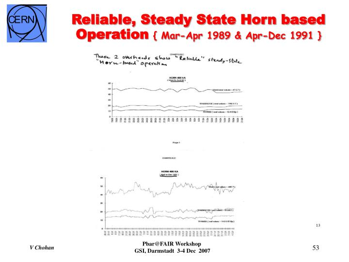 Reliable, Steady State Horn based Operation