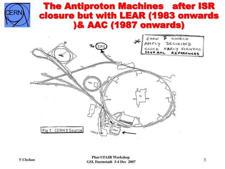 The Antiproton Machines   after ISR closure but with LEAR (1983 onwards )& AAC (1987 onwards)