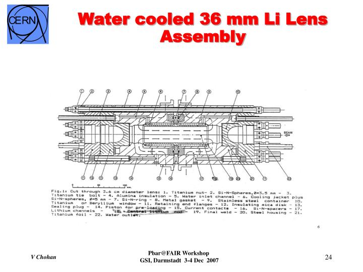 Water cooled 36 mm Li Lens Assembly