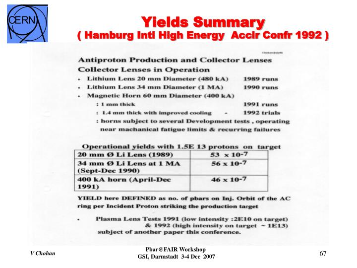 Yields Summary