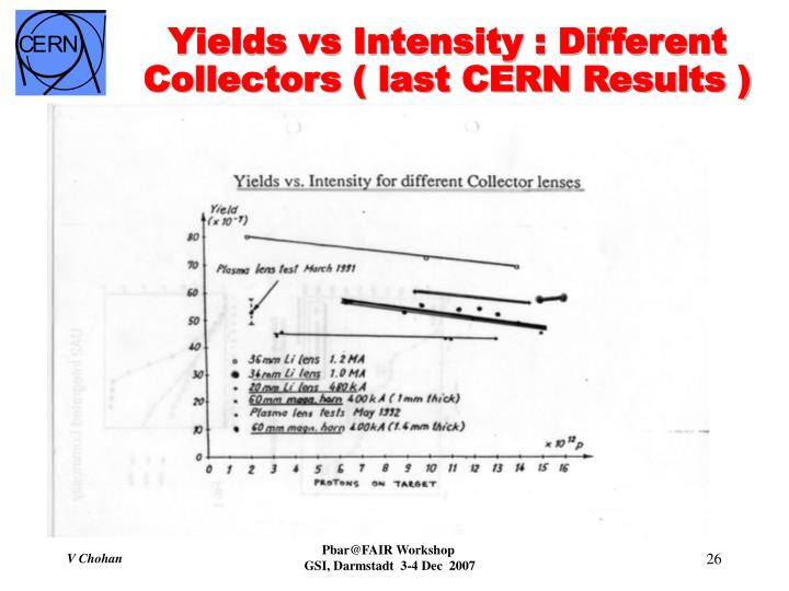Yields vs Intensity : Different Collectors ( last CERN Results )