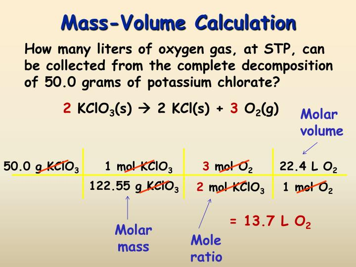 Mass-Volume Calculation