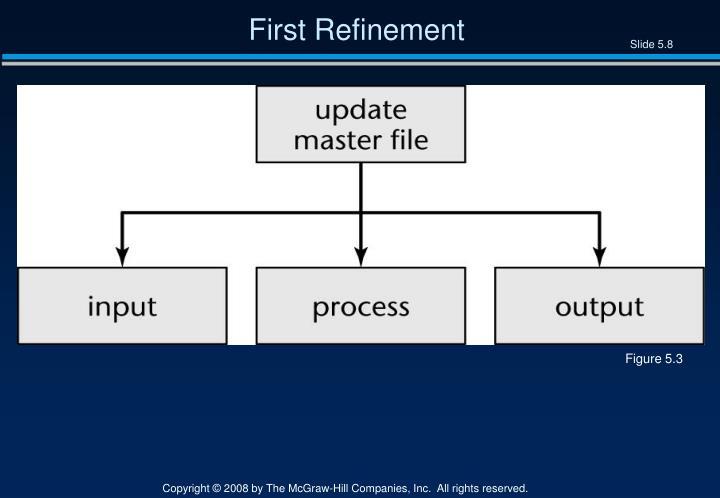First Refinement