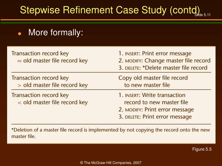 Stepwise Refinement Case Study (contd)