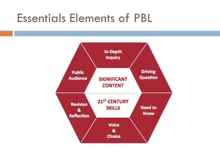 Essentials Elements of PBL