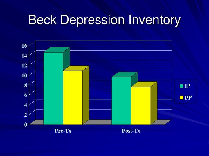 Beck Depression Inventory