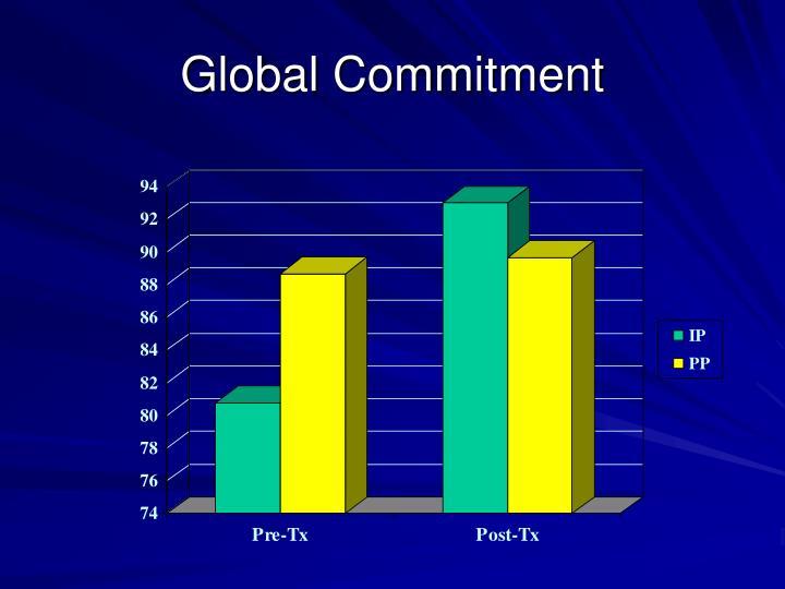 Global Commitment