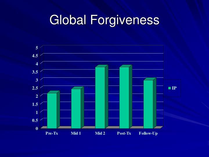 Global Forgiveness