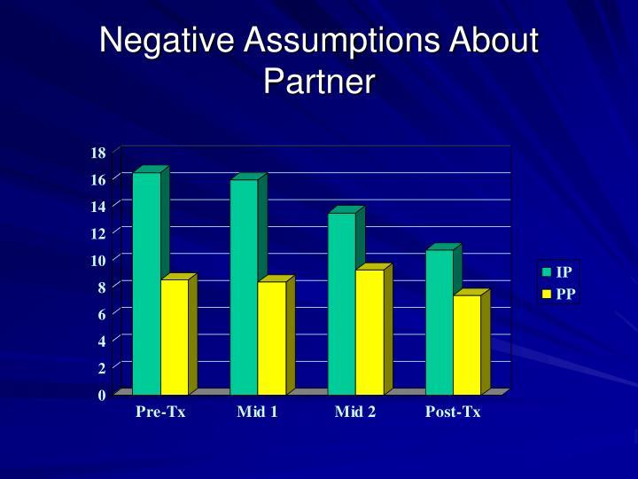 Negative Assumptions About Partner