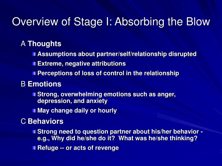 Overview of Stage I: Absorbing the Blow