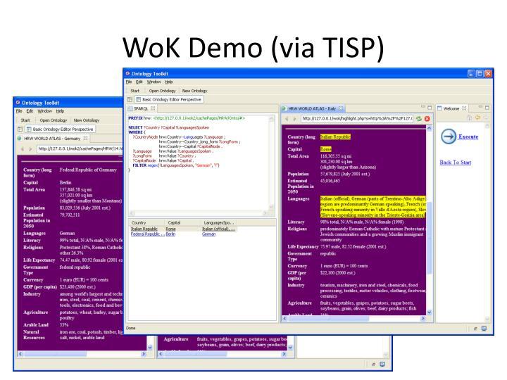 WoK Demo (via TISP)