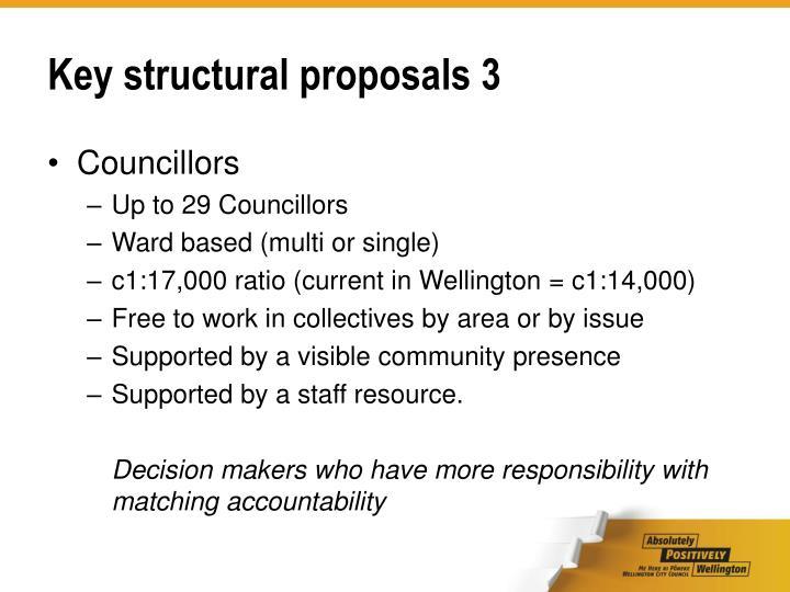 Key structural proposals 3