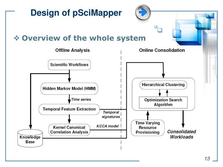 Design of pSciMapper