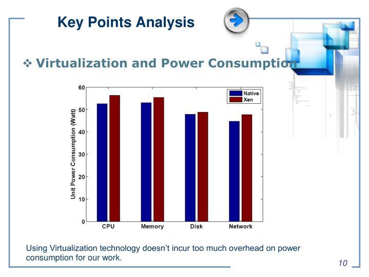 Key Points Analysis