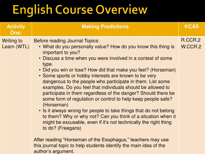 English Course Overview