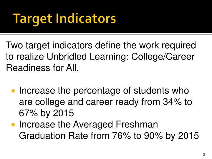 Target Indicators