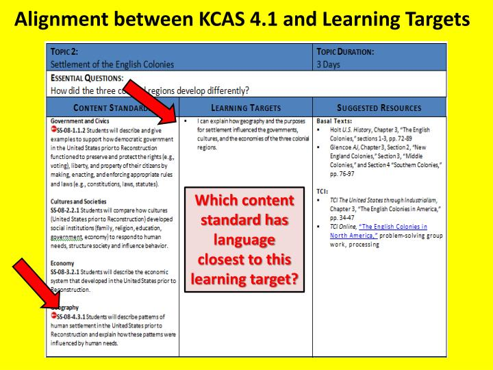 Alignment between KCAS 4.1 and Learning Targets