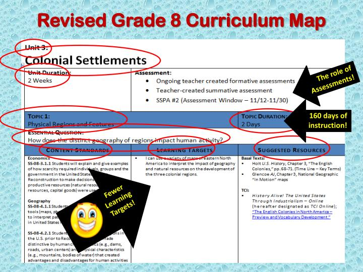 Revised Grade 8 Curriculum Map