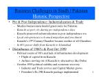 business challenges in sindh pakistan historic perspective