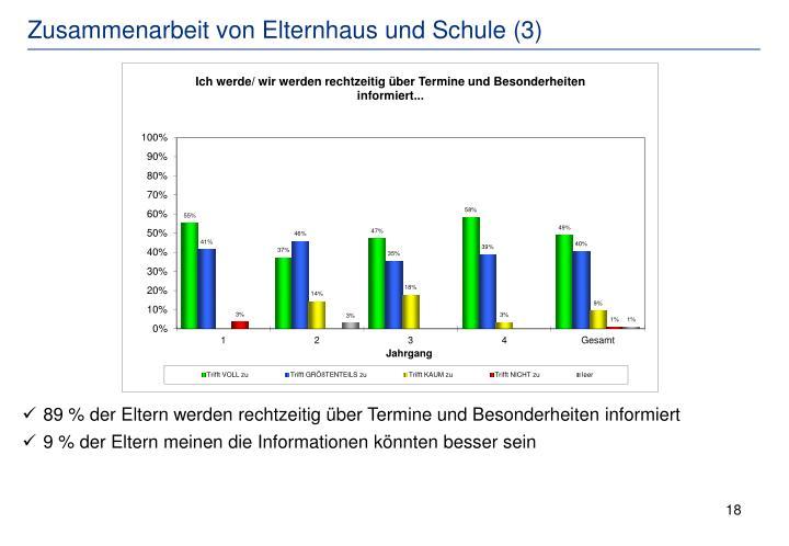 Zusammenarbeit von Elternhaus und Schule (3)