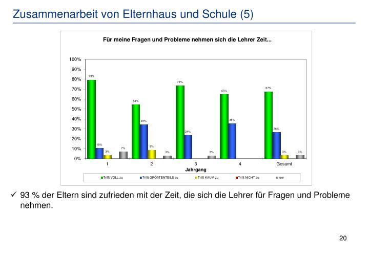 Zusammenarbeit von Elternhaus und Schule (5)