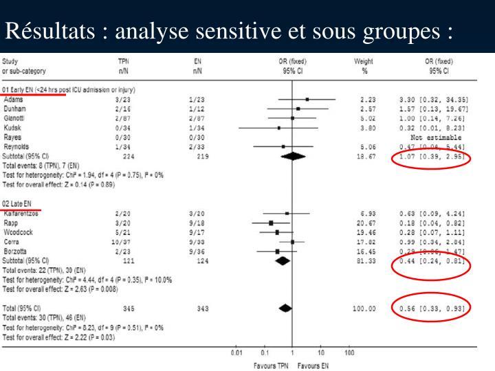 Résultats : analyse sensitive et sous groupes :
