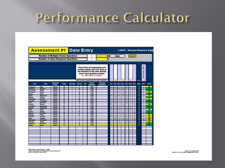 Performance Calculator