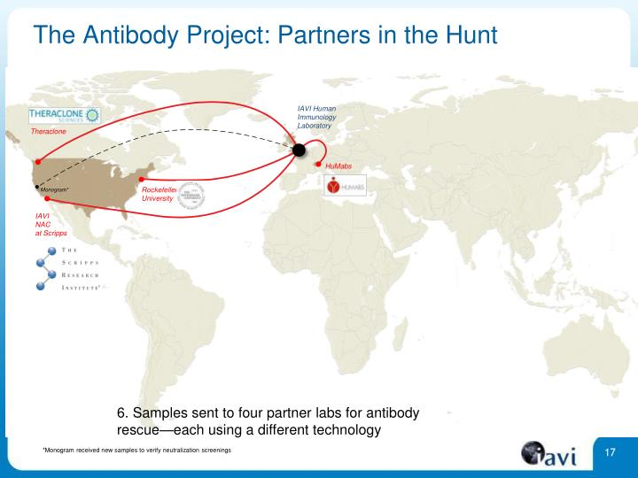 The Antibody Project: Partners in the Hunt