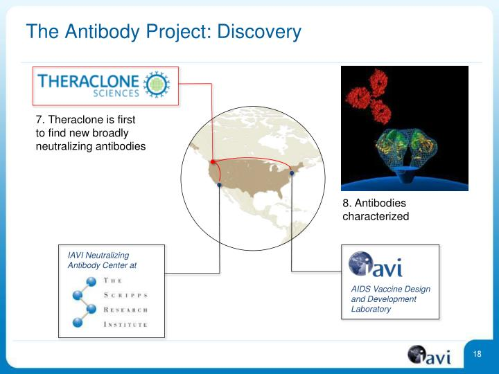 The Antibody Project: Discovery