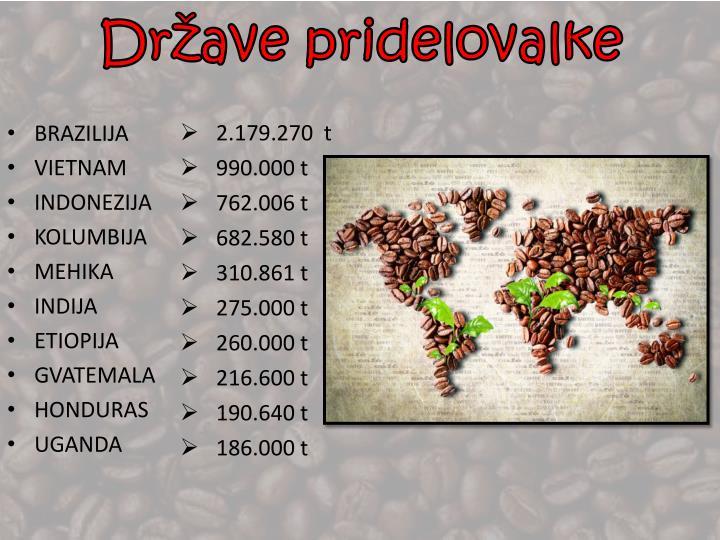 Države pridelovalke