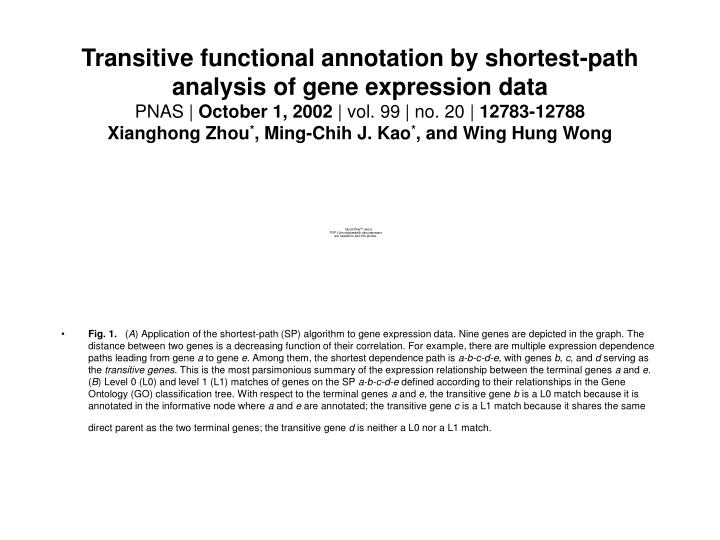 Transitive functional annotation by shortest-path analysis of gene expression data