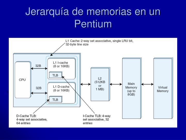 Jerarquía de memorias en un Pentium