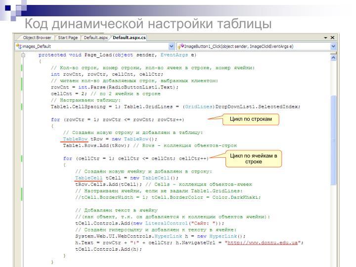 Код динамической настройки таблицы
