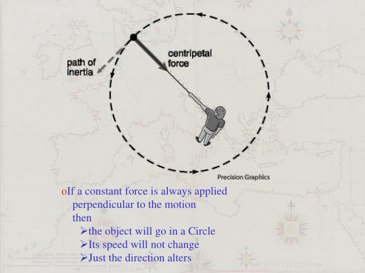 If a constant force is always applied