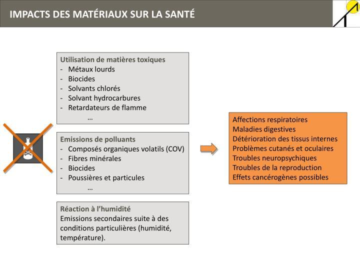 Utilisation de matières toxiques