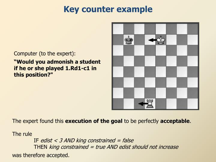 Key counter example