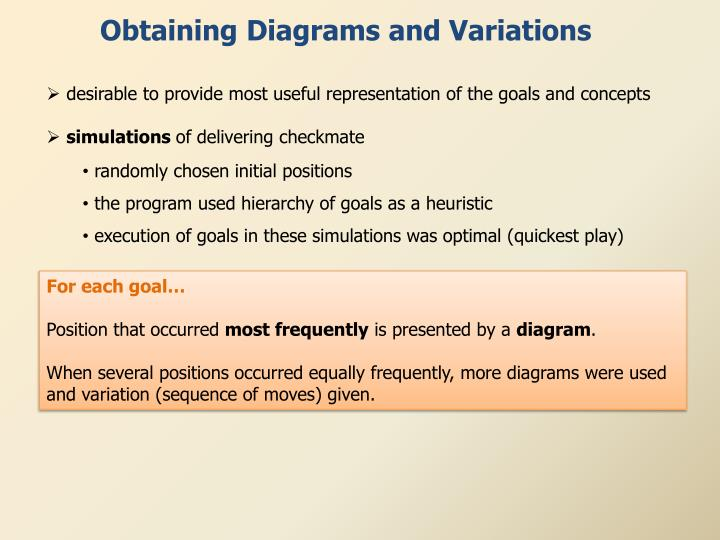 Obtaining Diagrams and Variations