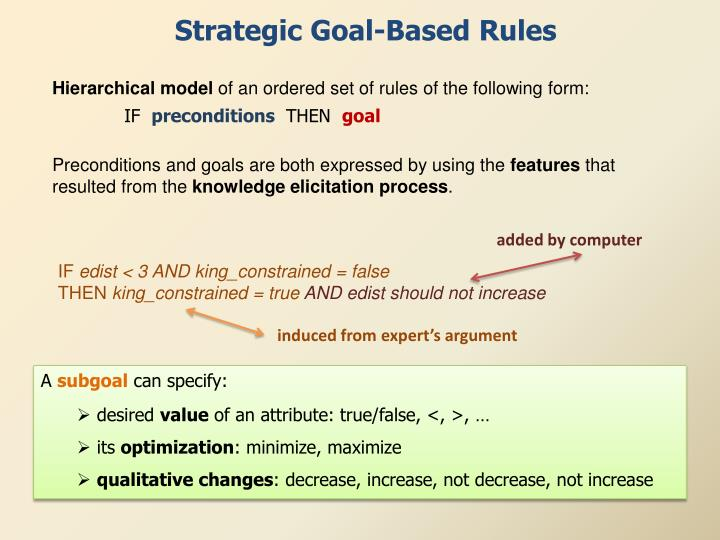 Strategic Goal-Based Rules