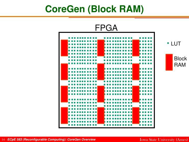 CoreGen (Block RAM)