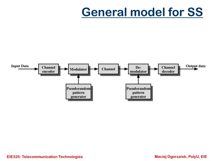 General model for SS