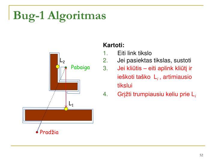 Bug-1 Algoritmas