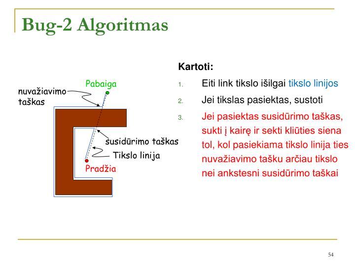 Bug-2 Algoritmas