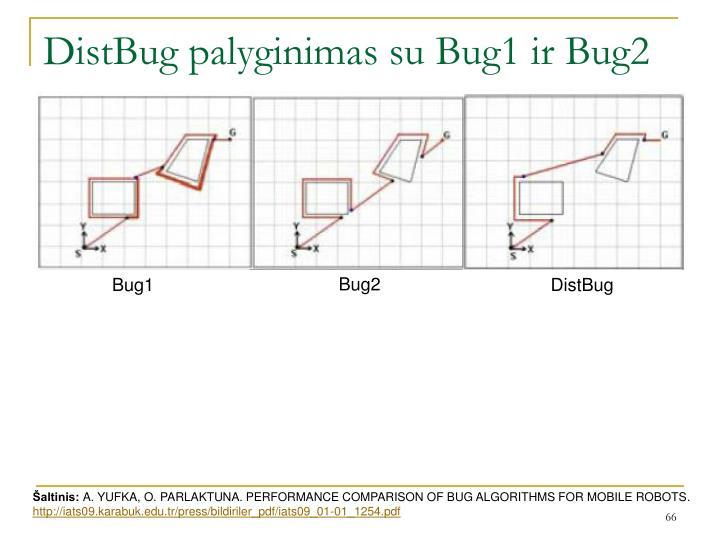 DistBug palyginimas su Bug1 ir Bug2