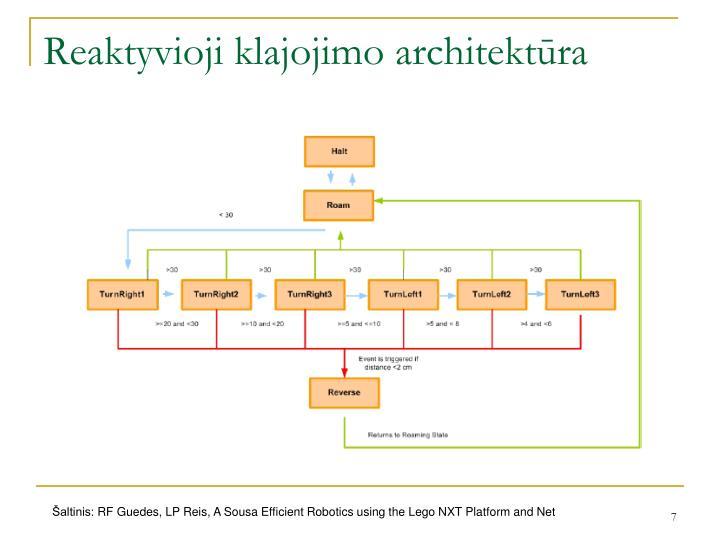 Reaktyvioji klajojimo architektūra